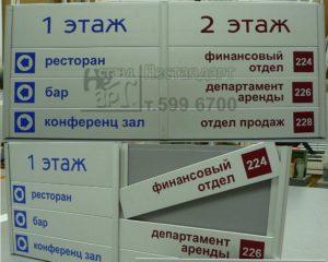 Сложные составные таблички